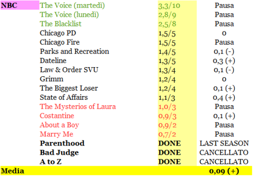 RATING NBC 18-23_01