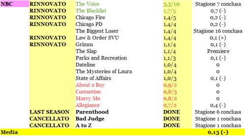 RATING NBC 08-13_02