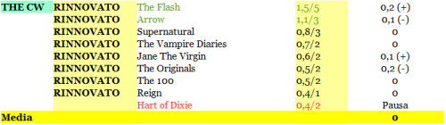 RATING THE CW 08-13_02