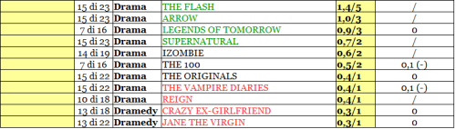 THE CW RATING